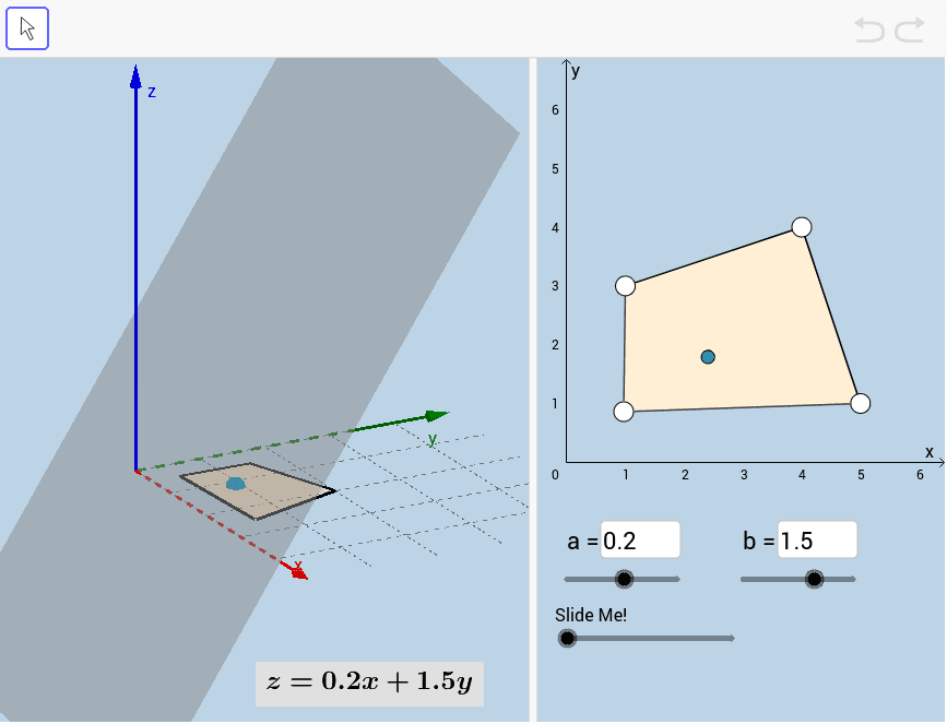 Drag the BLUE POINT around the FEASIBLE REGION as much as you'd like! (You can also move the vertices of the feasible region.) Press Enter to start activity