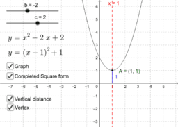 Use of GeoGebra in Further Maths: examples