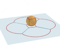 Dimensions and projections