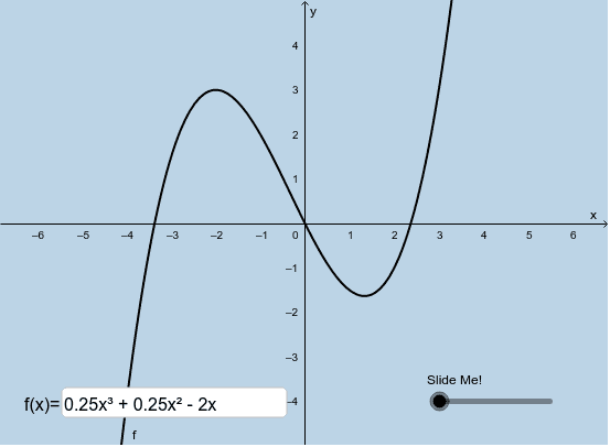 If a relation is a function, each input has ONLY 1 OUTPUT!  Press Enter to start activity