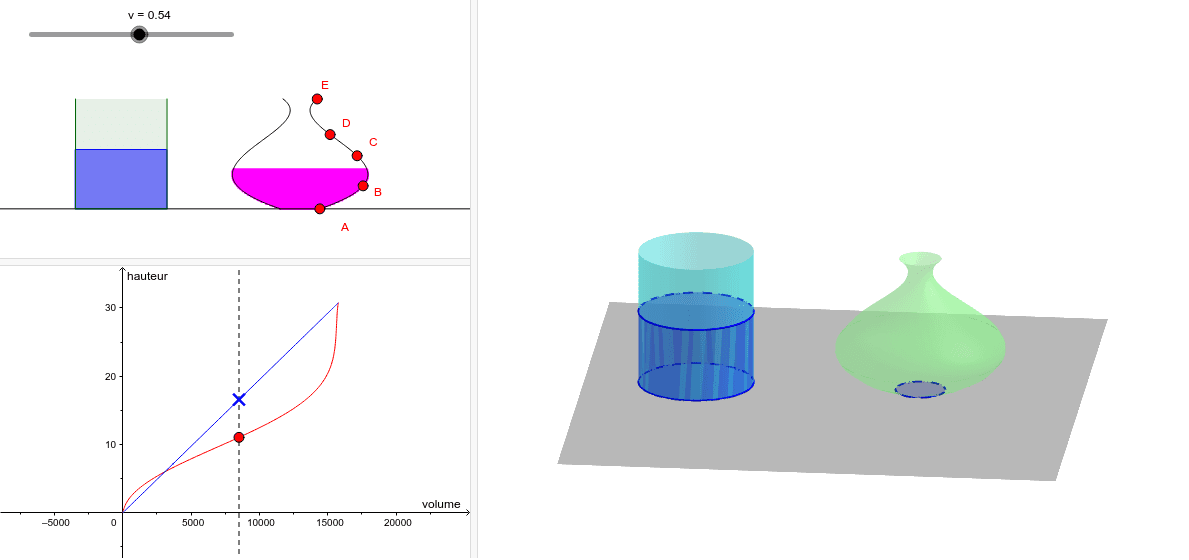 move slider and red points. Press Enter to start activity