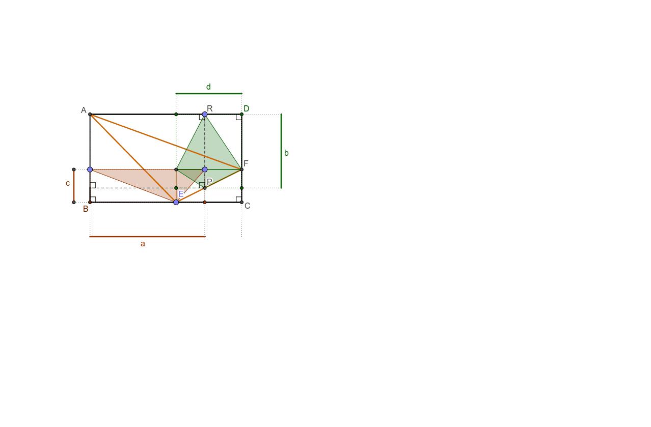 Oppervlakte ∆AEF = (ac+bd)/2 Press Enter to start activity