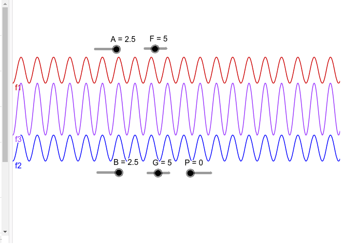 A and B are amplitudes; F and G are frequencies; P is the phase shift (times pi) Press Enter to start activity
