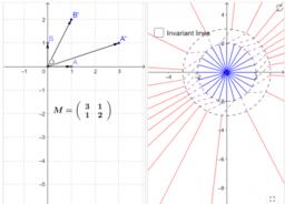 Using GeoGebra for A level Further Mathematics