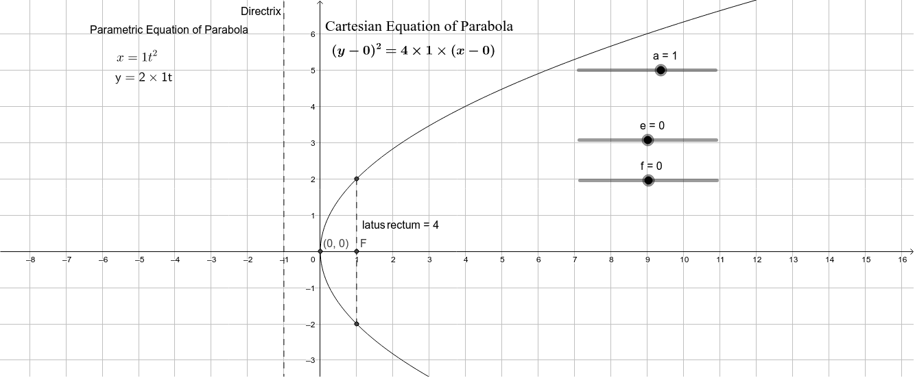 Parabola Equations Press Enter to start activity