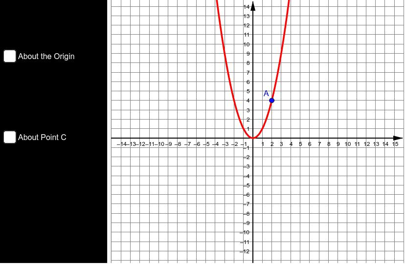 Dilation of Quadratic Press Enter to start activity