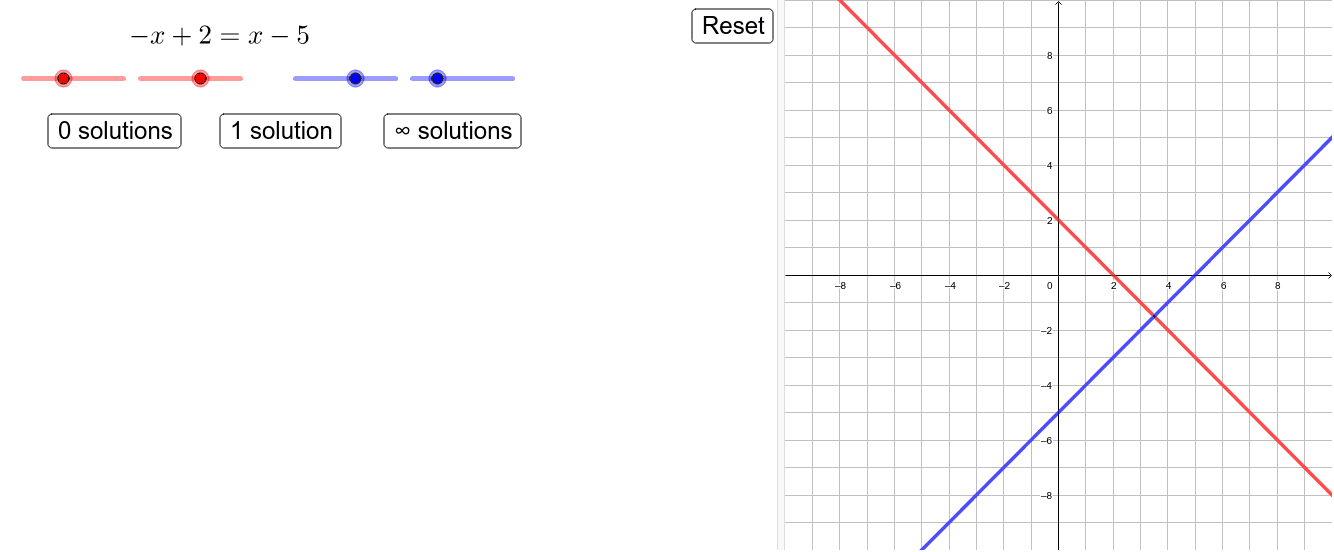 Adjust the sliders to change the equation.  Then look at the graph to decide how many solutions it will have. Press Enter to start activity