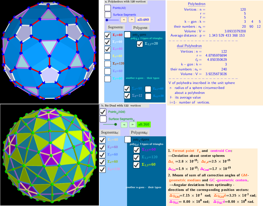Properties of polyhedra