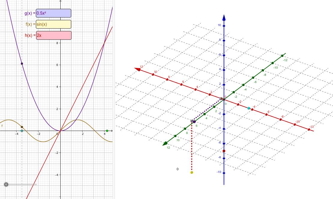 Moved el punto azul para generar la curva y los verdes para fijar el intervalo Presiona Intro para comenzar la actividad