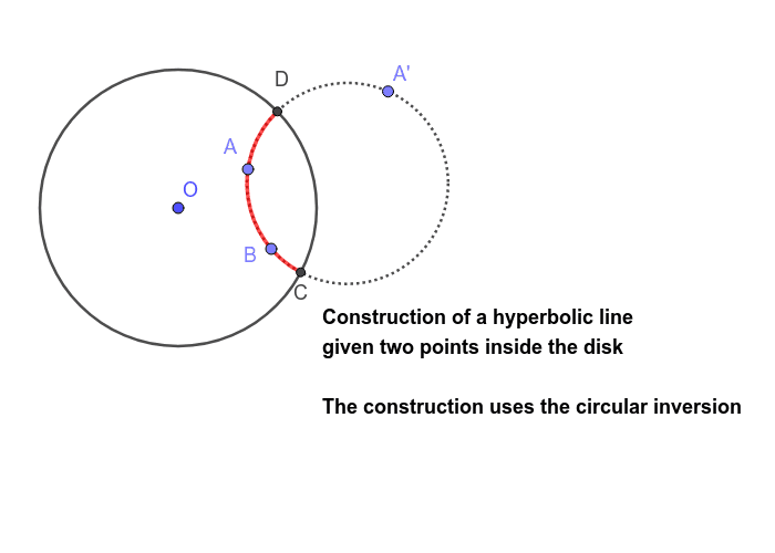 Hyperbolic line through two points inside the disk Press Enter to start activity