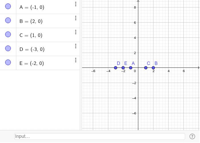 C) Troba una funció polinòmica de grau 5 que inclogui els punts A, B, C, D y E Premeu Enter per iniciar l'activitat