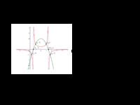 Reciprocal Quadratic.pdf