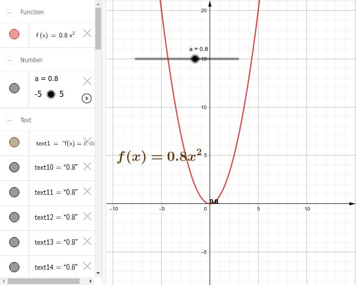 f(x)=ax^2 按 Enter 鍵開始活動