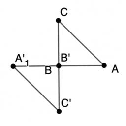 Rotation Patterns: IM 8.1.8