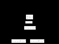 projectileKIN.pdf