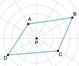 Circular Grid: IM 8.2.2