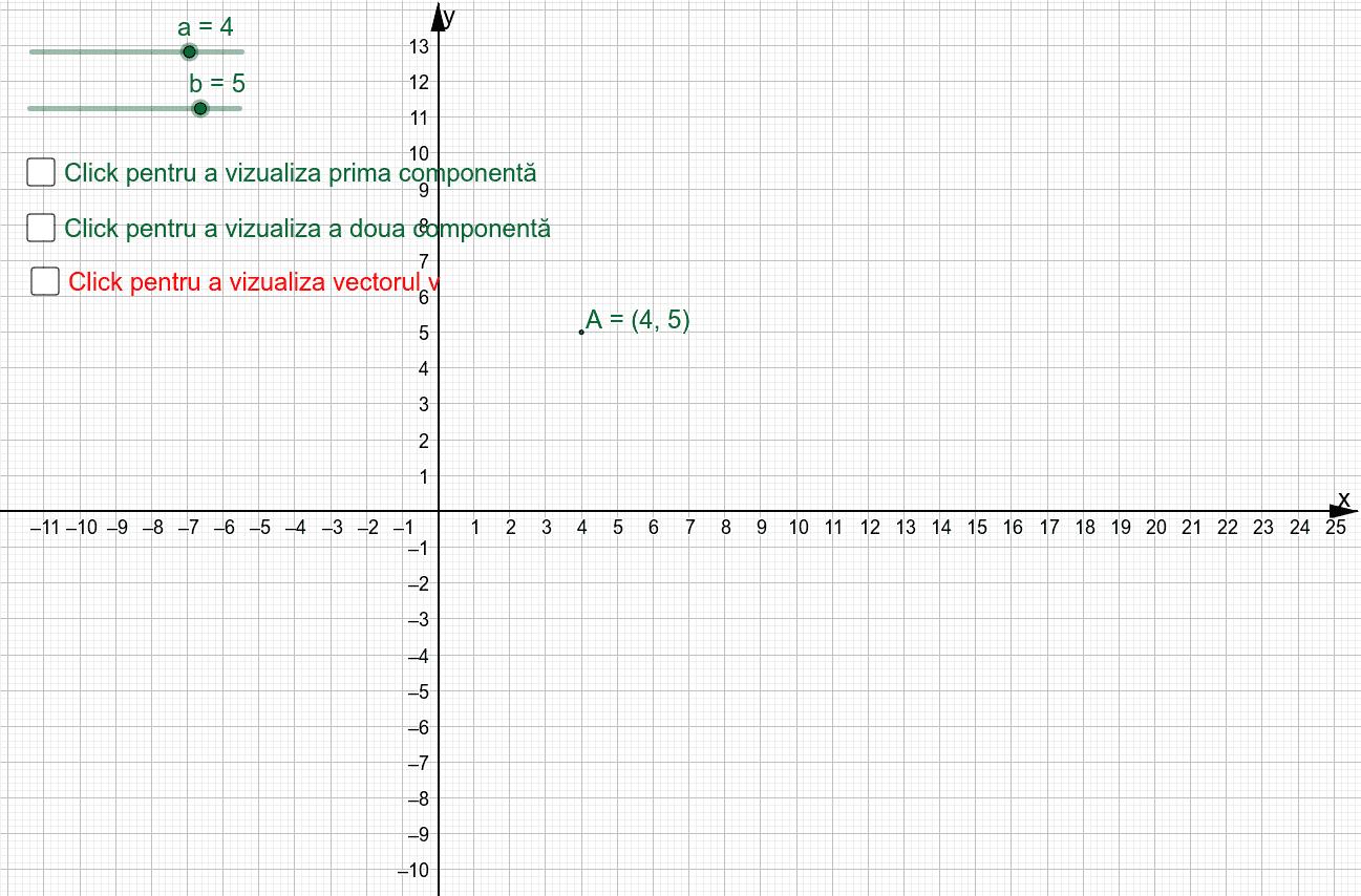 Considerăm punctul A(a,b). Modifică poziția punctelor pe cele 2 cursoare pentru a modifica poziția punctului A. Apăsați Enter pentru a începe activitatea