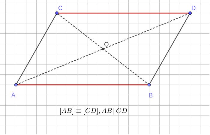 Paralelogram, două laturi opuse paralele și congruente Apăsați Enter pentru a începe activitatea