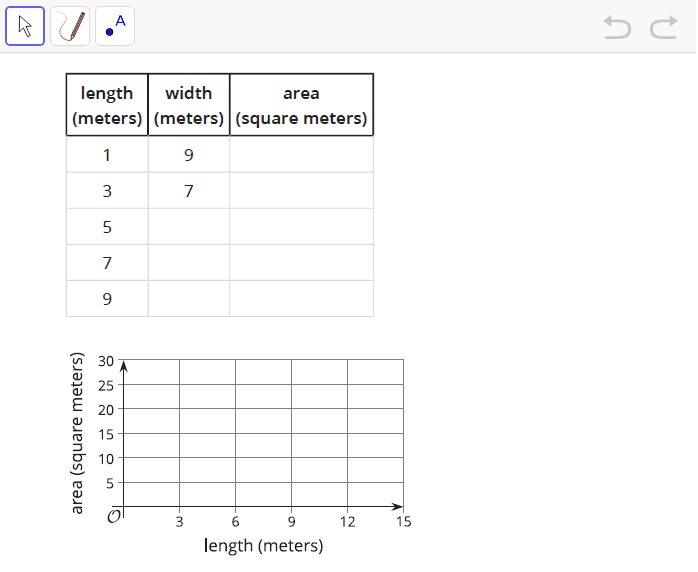 Table and graph for question above: Press Enter to start activity