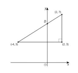 Comparing Proportional Relationships: IM 8.3.4