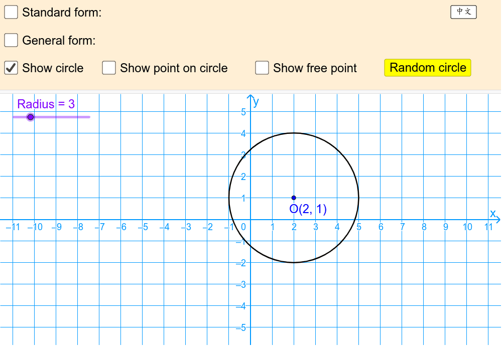 Give the standard equation of the given circle. Press Enter to start activity