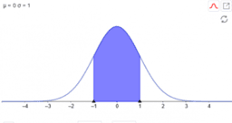 Normal Distributions for Experiment Analysis: IM Alg2.7.14
