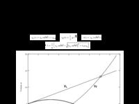 projectileFALL.pdf