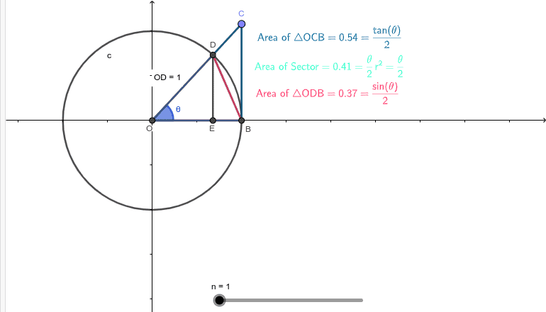 The proof to be used in limits of trig functions. Press Enter to start activity