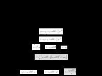 projectileTOF.pdf