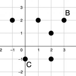 Coordinate Moves: IM 8.1.5