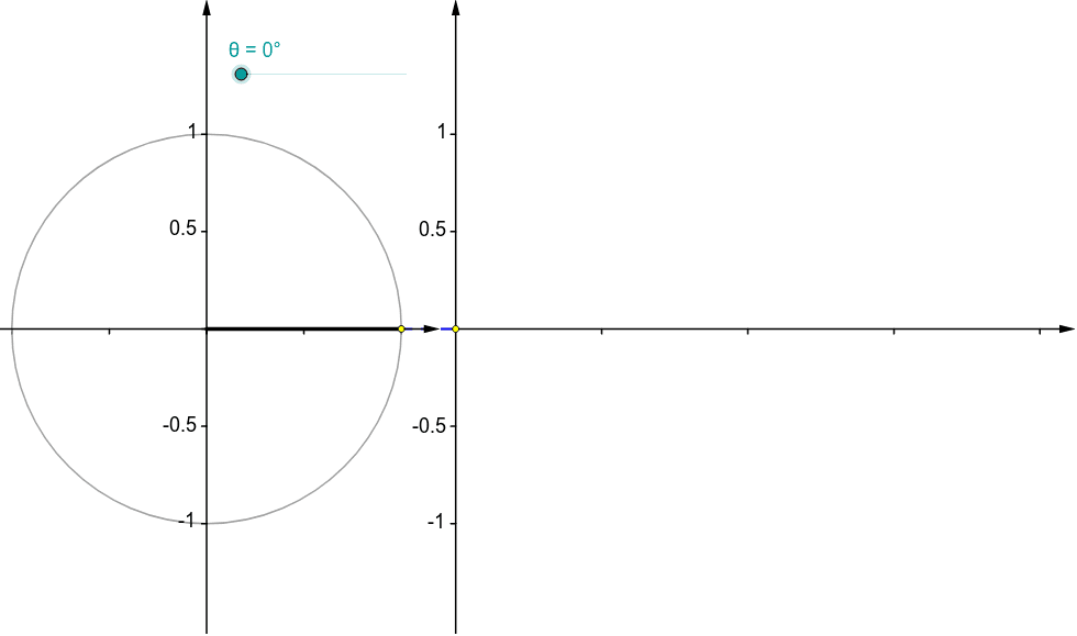 Drag the slider to change the angle and graph the sine values. Press Enter to start activity