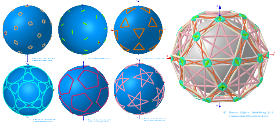 projections of segments of polyhedron surfaces on sphere surface: Segments 1-6