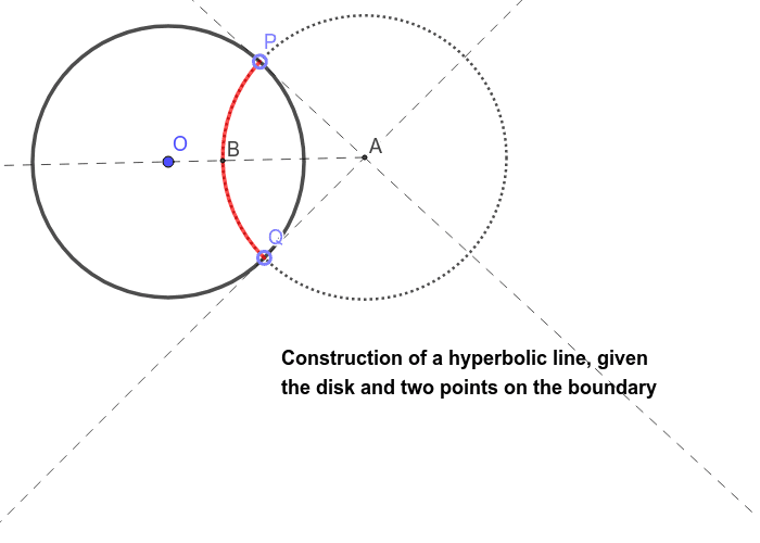 Hyperbolic line through two points on the boundary Press Enter to start activity