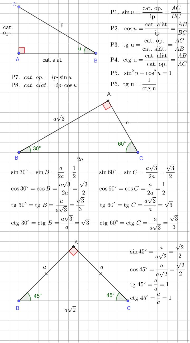 Elemente de trigonometrie Apăsați Enter pentru a începe activitatea