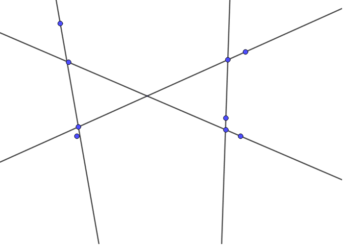 What are parrallel lines? Do you see any in this graph? Why or why not? Press Enter to start activity