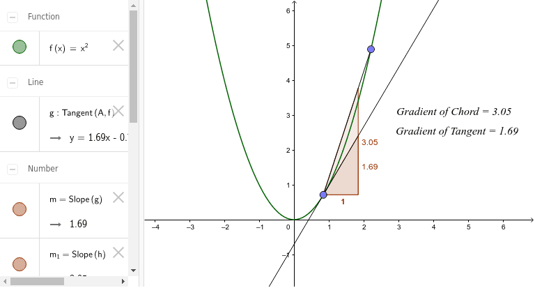 Finished Geogebra file - example 1 Press Enter to start activity