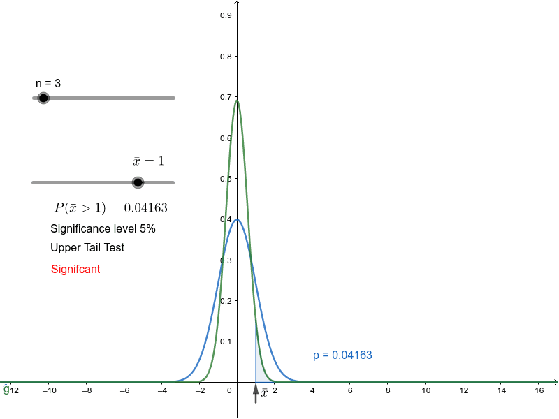 Distribution of the Sample Mean Press Enter to start activity