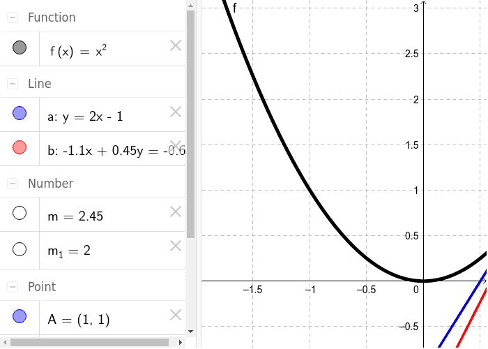 This applet demonstrates how secant lines can be used to find the slope of a tangent line. Press Enter to start activity