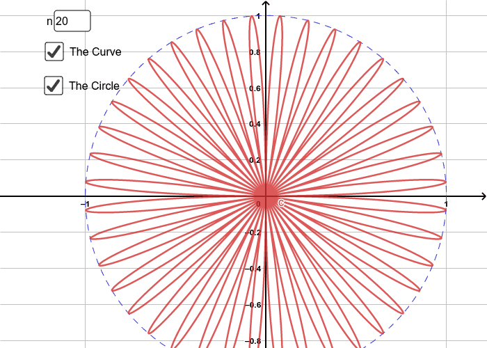 Curve : sin(nΘ) / 1 ≤ Θ ≤ 20 Press Enter to start activity
