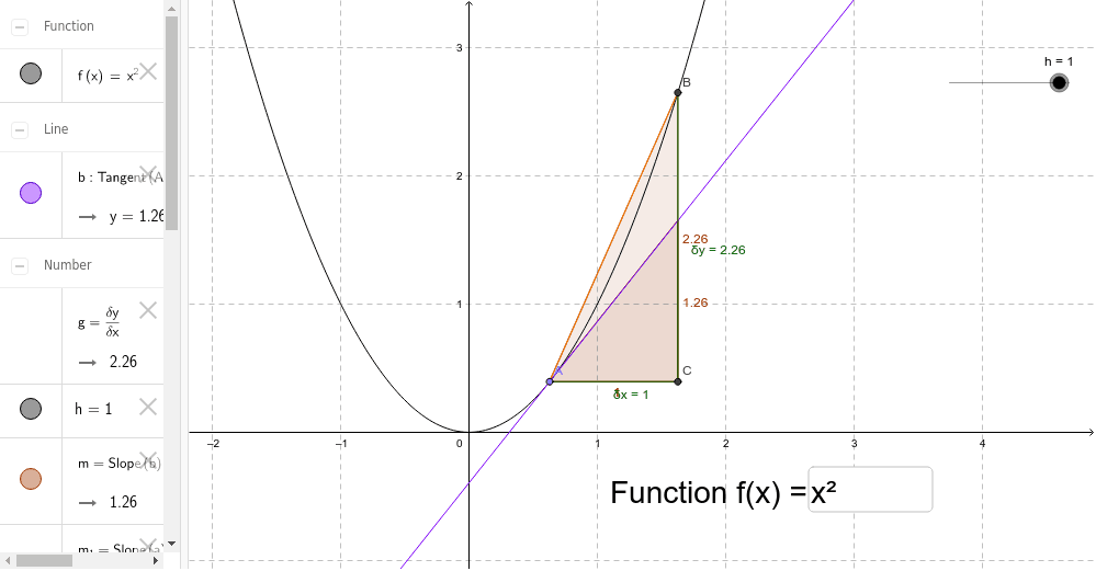 Finished Geogebra file - example 2 Press Enter to start activity