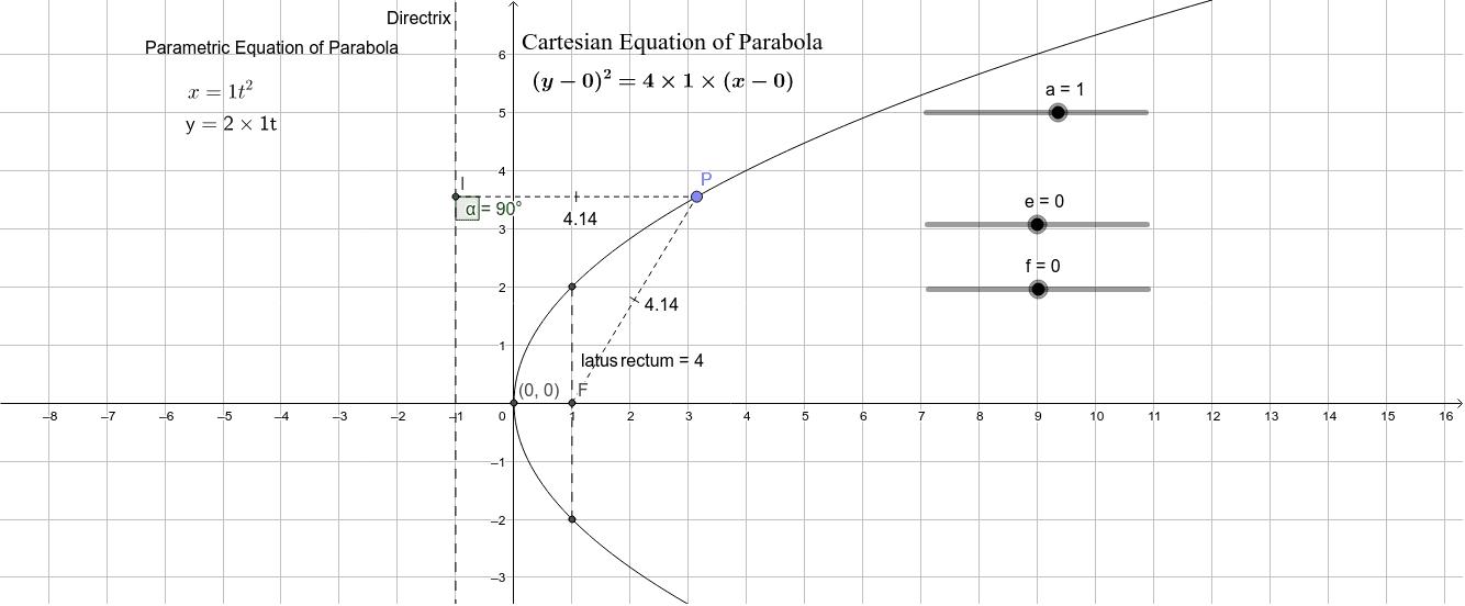 Parabola - Investigating focus-directrix property Press Enter to start activity