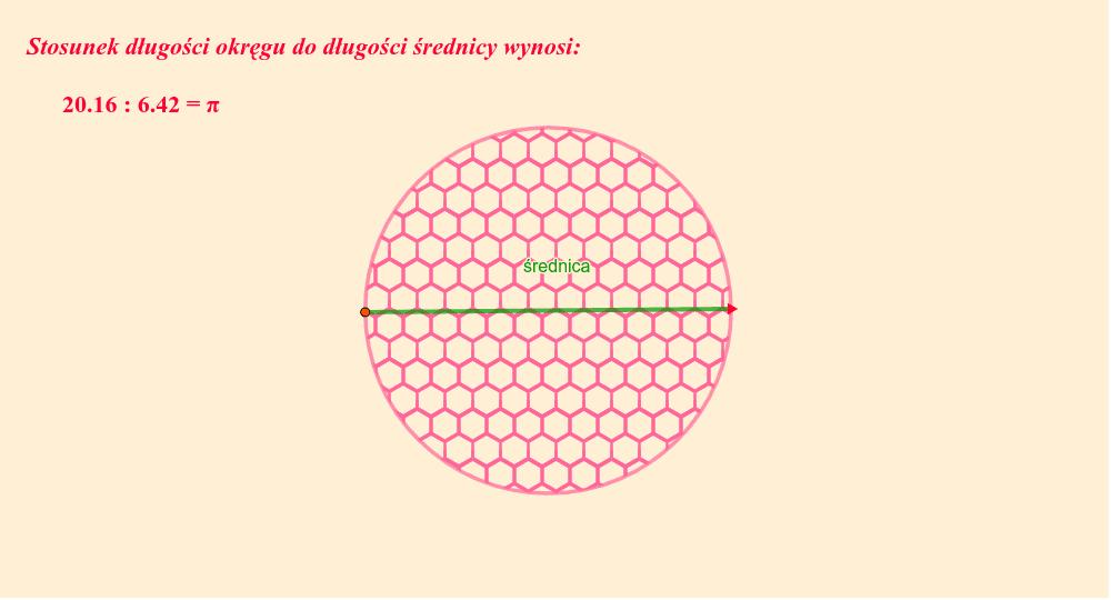Możesz zmieniać długość okręgu za pomocą punktu oznaczonego strzałką. Naciśnij klawisz Enter, aby rozpocząć aktywność
