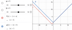 Absolute Value Functions (Part 2): IM Alg1.4.14