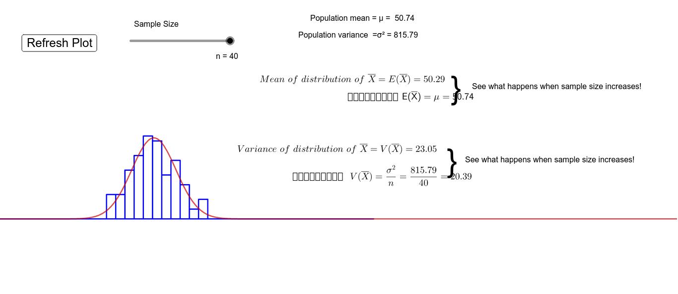 यस GeoGebra Applet मा slider (Sample Size) लाई n=5 देखी n=40 सम्म चलाएर यस पेजको अन्तमा दिइएको तिनवटा प्रश्नको उतर दिनुहोस । Drag the slider (Sample Size) here and three from n=5 to n=40 and answer the three questions given at the bottom of this page. Her Press Enter to start activity