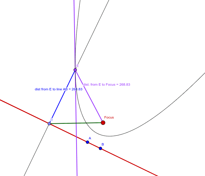 Drag the point D to see points in the parabola highlighted.  Press Enter to start activity