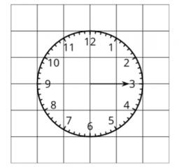 Extending Domain of Trigonometric Functions: IM Alg2.6.11