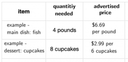 Using Decimals in a Shopping Context: IM 6.5.1