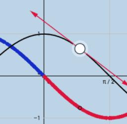 MATH 1131Q (Calculus 1): UConn