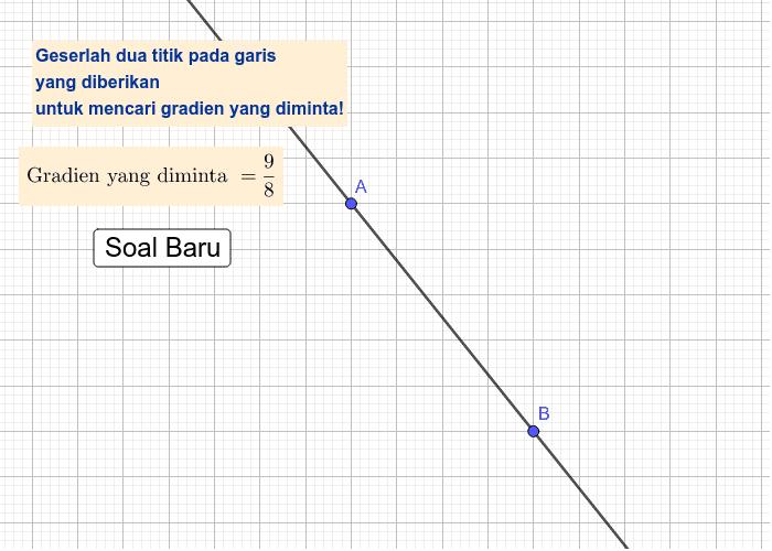 Mencari Garis Lurus dengan gradien yang diberikan! Press Enter to start activity