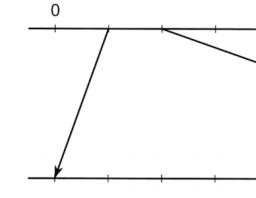 Decimal Representations of Rational Numbers: IM 8.8.14